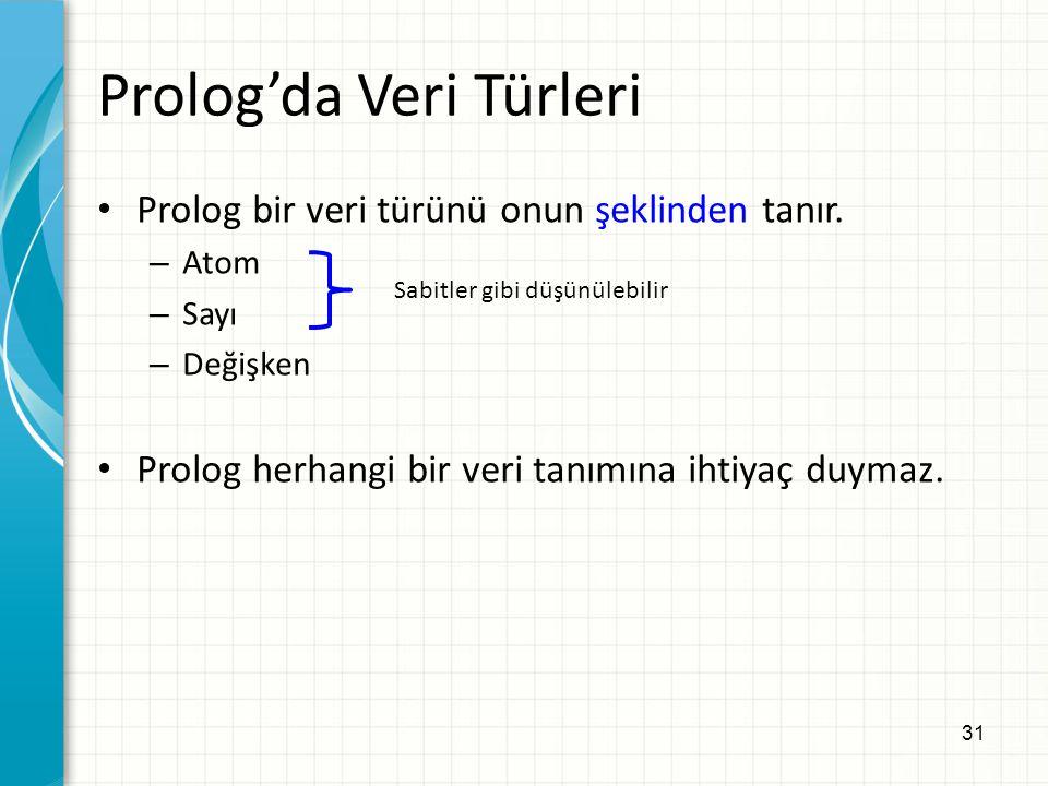 31 Prolog'da Veri Türleri Prolog bir veri türünü onun şeklinden tanır. – Atom – Sayı – Değişken Prolog herhangi bir veri tanımına ihtiyaç duymaz. Sabi
