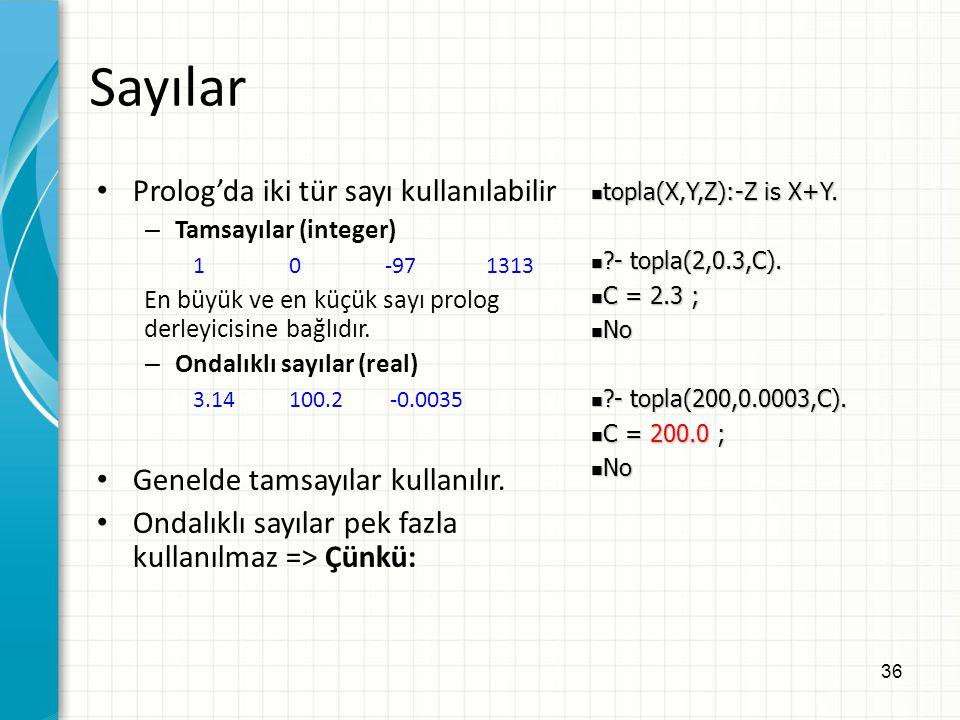 36 Sayılar Prolog'da iki tür sayı kullanılabilir – Tamsayılar (integer) 10-97 1313 En büyük ve en küçük sayı prolog derleyicisine bağlıdır. – Ondalıkl