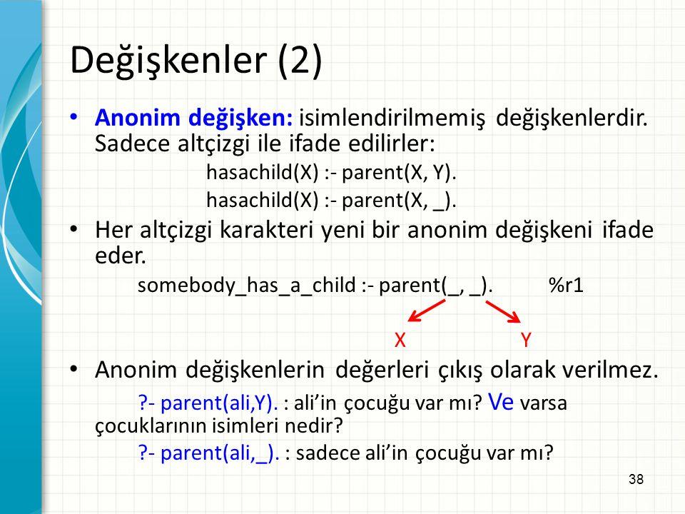 38 Anonim değişken: isimlendirilmemiş değişkenlerdir. Sadece altçizgi ile ifade edilirler: hasachild(X) :- parent(X, Y). hasachild(X) :- parent(X, _).