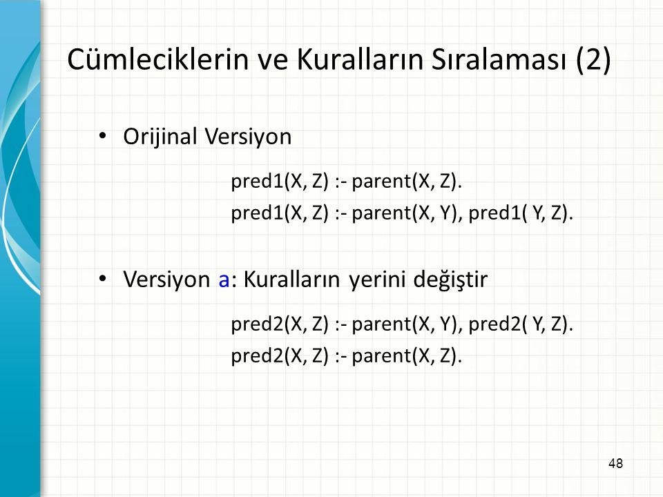 48 Cümleciklerin ve Kuralların Sıralaması (2) Orijinal Versiyon pred1(X, Z) :- parent(X, Z). pred1(X, Z) :- parent(X, Y), pred1( Y, Z). Versiyon a: Ku