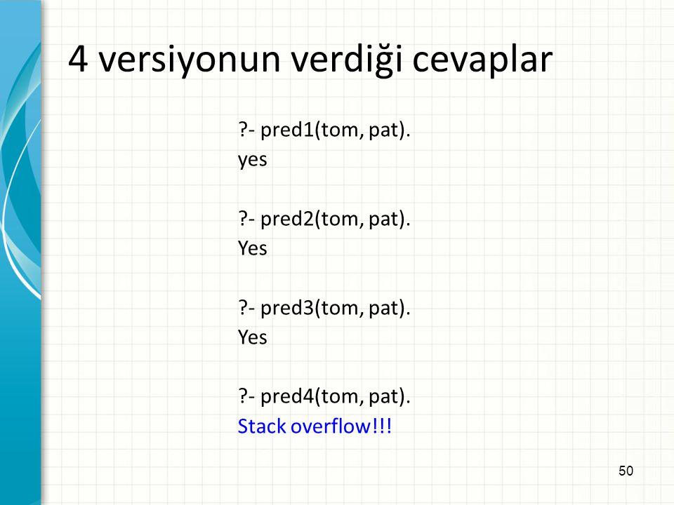 50 4 versiyonun verdiği cevaplar ?- pred1(tom, pat). yes ?- pred2(tom, pat). Yes ?- pred3(tom, pat). Yes ?- pred4(tom, pat). Stack overflow!!!