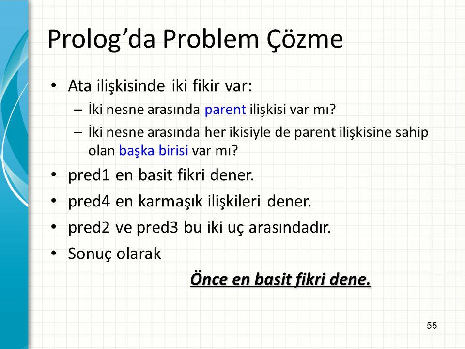 55 Prolog'da Problem Çözme Ata ilişkisinde iki fikir var: – İki nesne arasında parent ilişkisi var mı? – İki nesne arasında her ikisiyle de parent ili