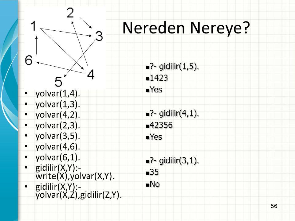 56 Nereden Nereye? yolvar(1,4). yolvar(1,3). yolvar(4,2). yolvar(2,3). yolvar(3,5). yolvar(4,6). yolvar(6,1). gidilir(X,Y):- write(X),yolvar(X,Y). gid