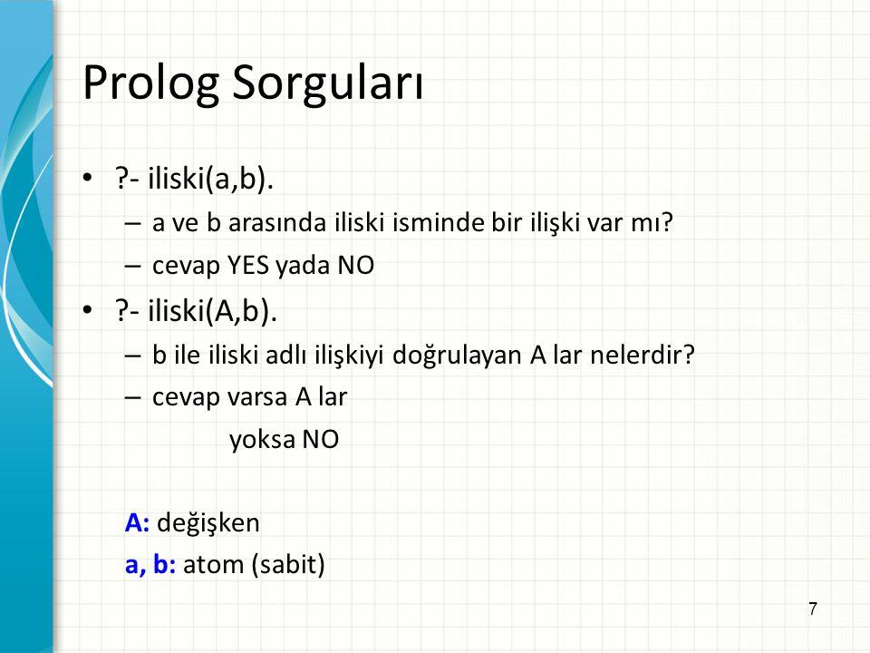 7 Prolog Sorguları ?- iliski(a,b). – a ve b arasında iliski isminde bir ilişki var mı? – cevap YES yada NO ?- iliski(A,b). – b ile iliski adlı ilişkiy