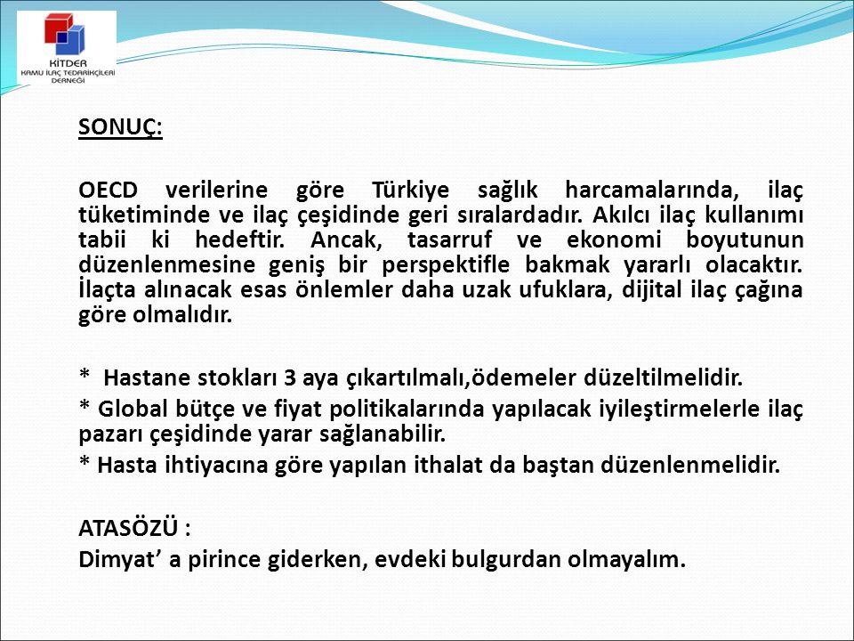 SONUÇ: OECD verilerine göre Türkiye sağlık harcamalarında, ilaç tüketiminde ve ilaç çeşidinde geri sıralardadır. Akılcı ilaç kullanımı tabii ki hedeft