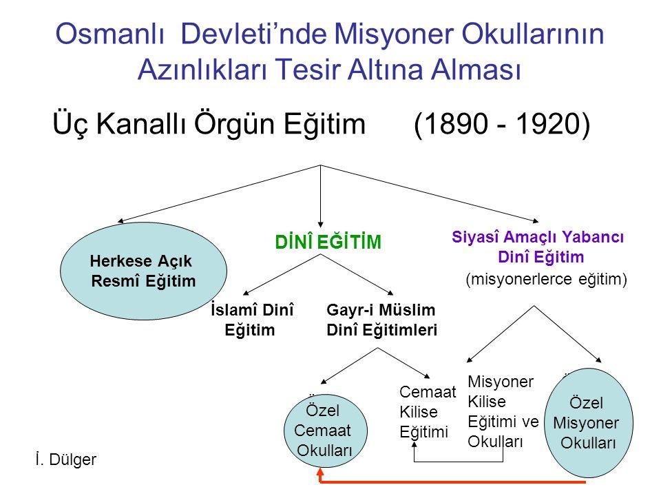 Osmanlı Devleti'nde Misyoner Okullarının Azınlıkları Tesir Altına Alması Üç Kanallı Örgün Eğitim (1890 - 1920) Herkese Açık Resmî Eğitim (demokratik)
