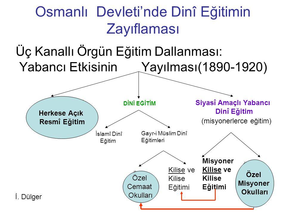 Osmanlı Devleti'nde Dinî Eğitimin Zayıflaması Üç Kanallı Örgün Eğitim Dallanması: Yabancı Etkisinin Yayılması(1890-1920) Herkese Açık Resmî Eğitim (de