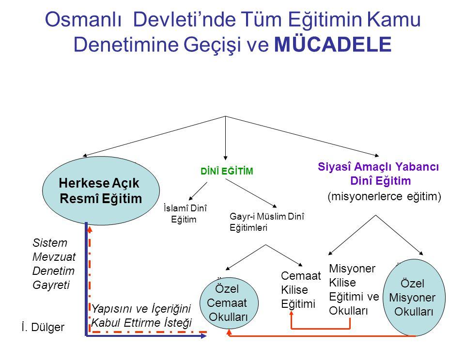 Osmanlı Devleti'nde Tüm Eğitimin Kamu Denetimine Geçişi ve MÜCADELE Herkese Açık Resmî Eğitim (demokratik) DİNÎ EĞİTİM Siyasî Amaçlı Yabancı Dinî Eğit