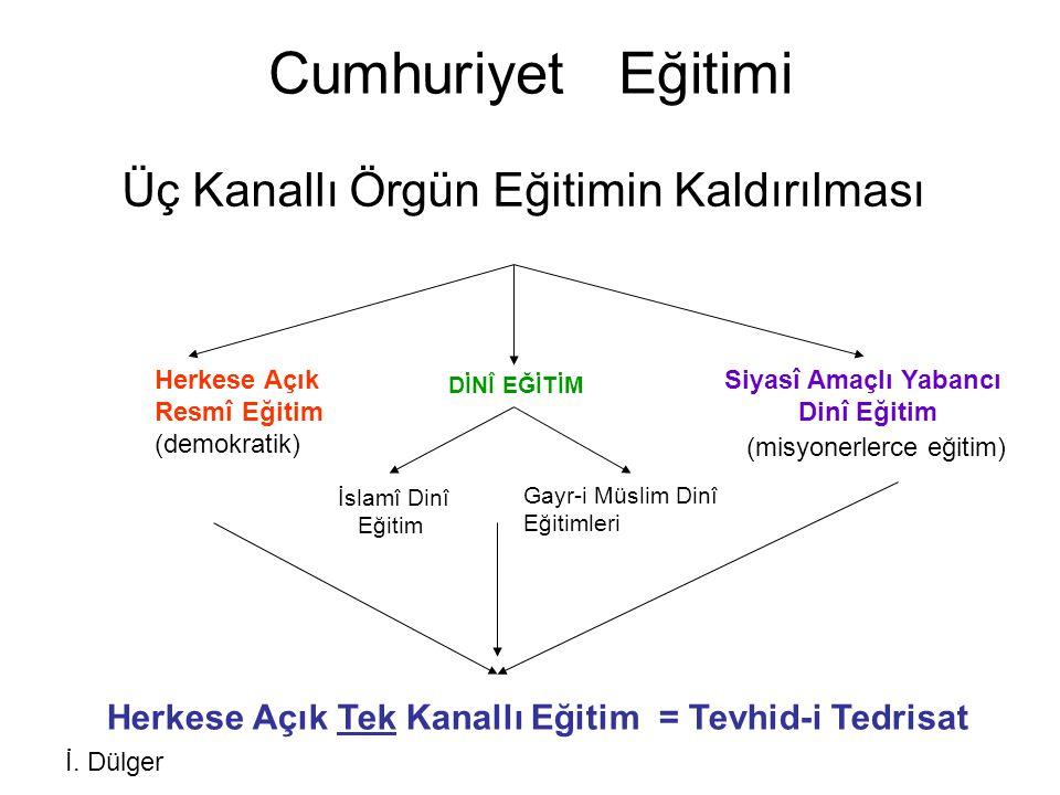 Cumhuriyet Eğitimi Üç Kanallı Örgün Eğitimin Kaldırılması Herkese Açık Resmî Eğitim (demokratik) DİNÎ EĞİTİM Siyasî Amaçlı Yabancı Dinî Eğitim İslamî