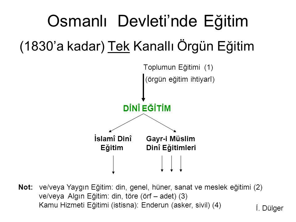 Osmanlı Devleti'nde Eğitim (1830'a kadar) Tek Kanallı Örgün Eğitim Toplumun Eğitimi (1) (örgün eğitim ihtiyarî) DİNÎ EĞİTİM İslamî Dinî Eğitim Gayr-i
