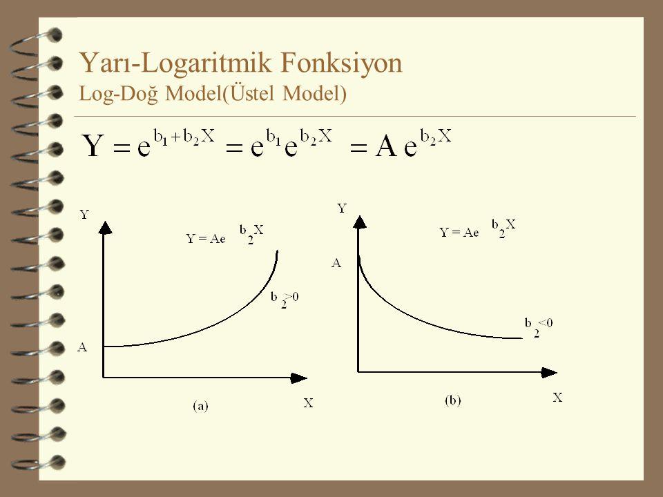 Üretim Fonksiyonu Y= Üretim X 2 =Emek ; X 3 =Sermaye = Emeğin Marjinal Verimliliği = Sermayenin Marjinal Verimliliği lnY = -3.4485 + 1.5255 lnX 2 + 0.