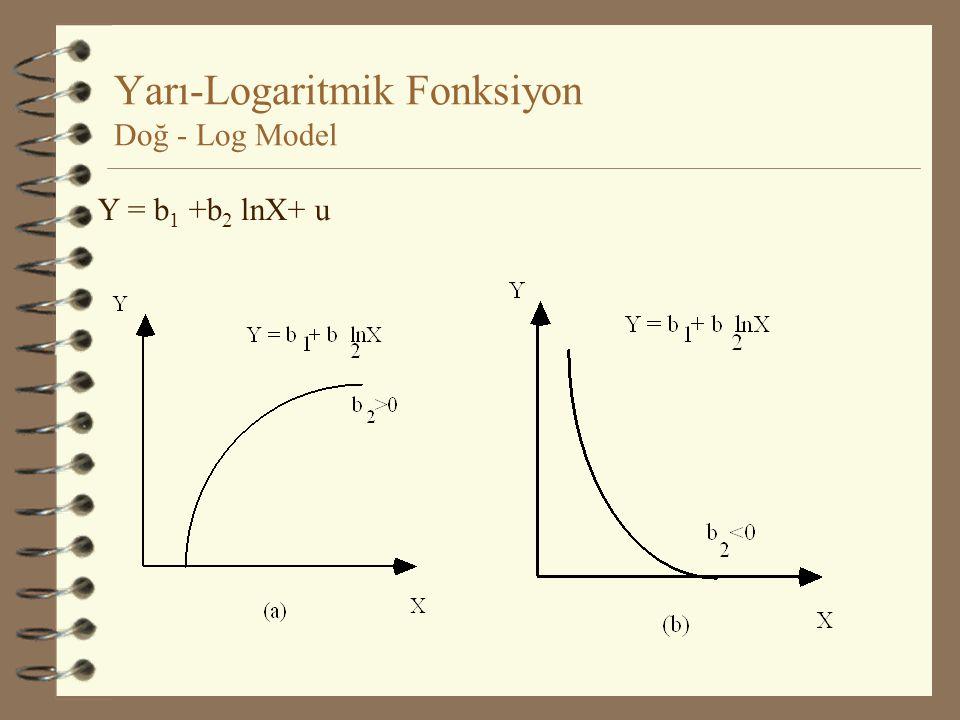 Ücret Modeli Log-Doğ Model(Üstel Model) lnY = 1.19 + 0.033 X 2 + 0.074 X 3 Aşağıdaki ücret modeli Uygulama 9.3'den alınmıştır.(s.427) Modelde: Y:Hafta