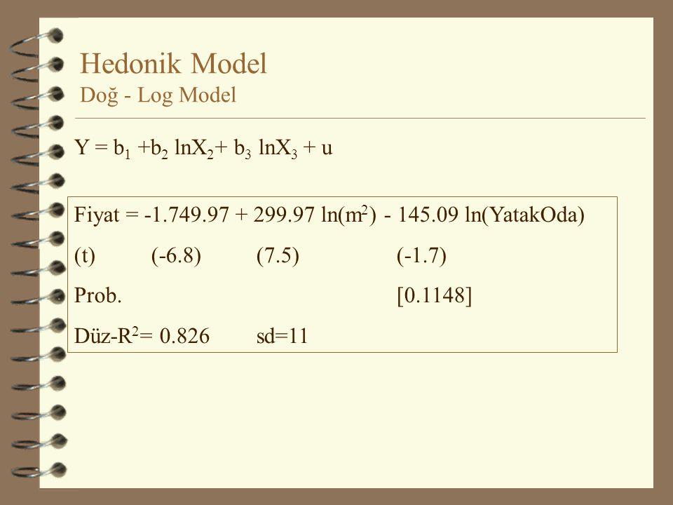 Yarı-Logaritmik Fonksiyon Doğ - Log Model Y = b 1 +b 2 lnX+ u
