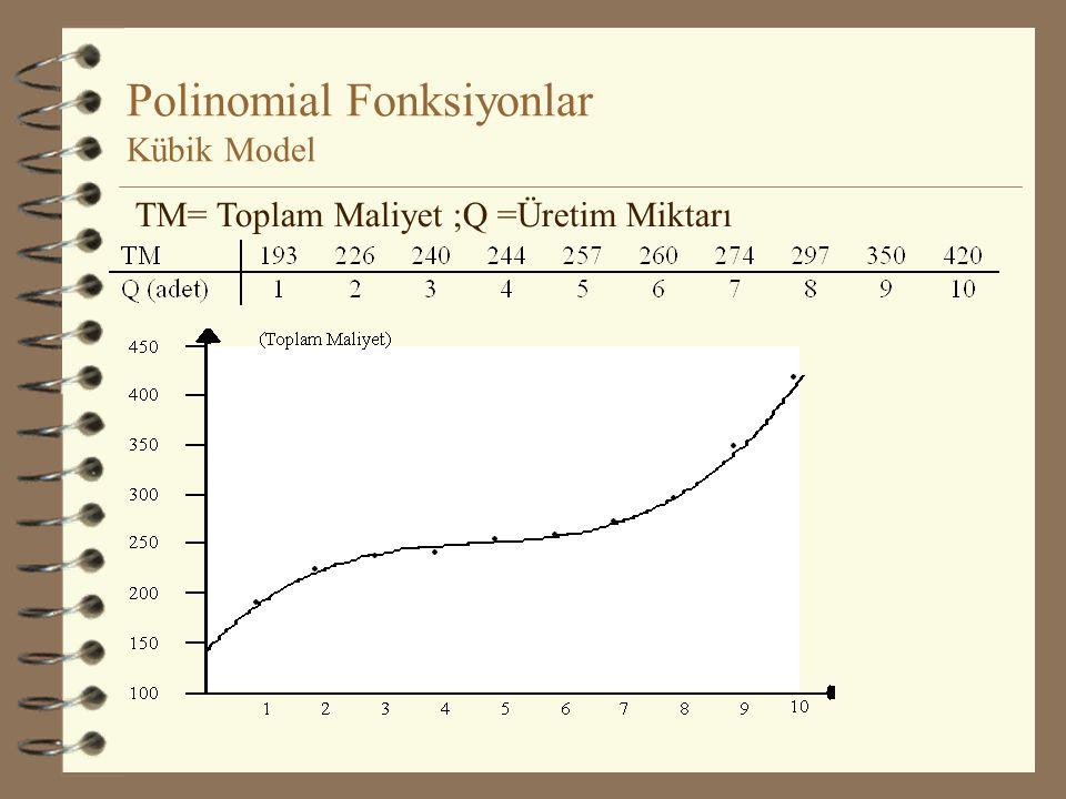 Polinomial Fonksiyonlar Kuadratik Model OM = 10.52 - 0.175 Çıktı + 0.0009 (Çıktı) 2 + 0.02 GMİ (t)(14.3)(-9.7)(7.8)(14.45) Düz-R 2 =0.978sd=16 OM= Ort