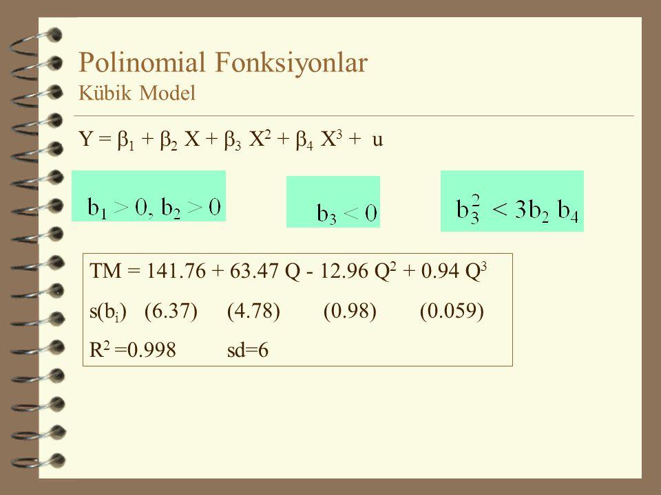 Polinomial Fonksiyonlar Kübik Model TM= Toplam Maliyet ;Q =Üretim Miktarı