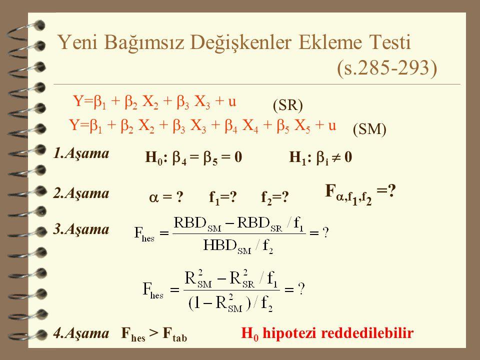 Polinomial Fonksiyonlar Kübik Model Y =  1 +  2 X +  3 X 2 +  4 X 3 + u TM = 141.76 + 63.47 Q - 12.96 Q 2 + 0.94 Q 3 s(b i )(6.37)(4.78)(0.98)(0.