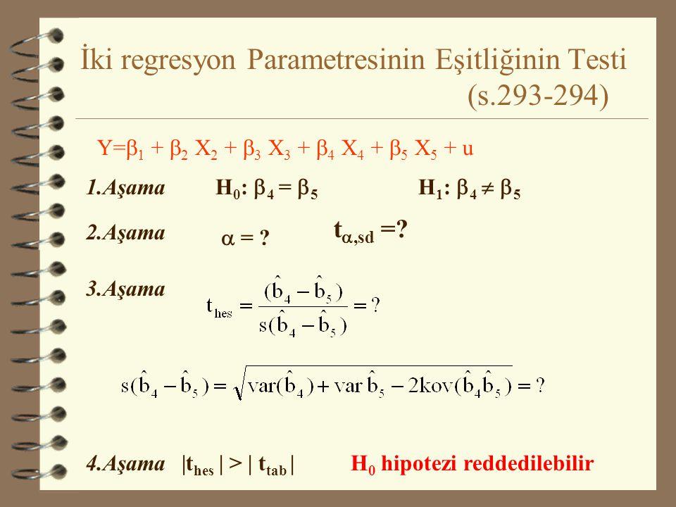 Yeni Bağımsız Değişkenler Ekleme Testi (s.285-293)
