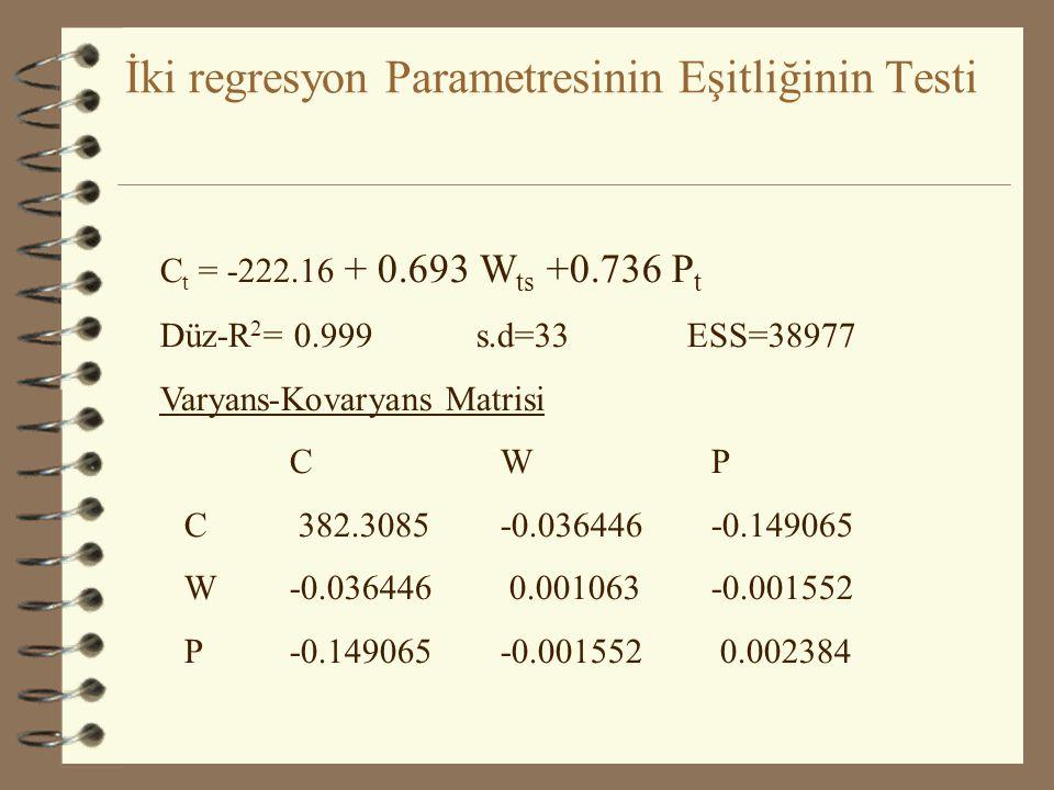 İki regresyon Parametresinin Eşitliğinin Testi (Ramu Ramanathan:Örnek 4.10) C t = Reel Tüketim Harcamaları (1992 fiyatlarıyla) Y t =GSMH (1992 fiyatla