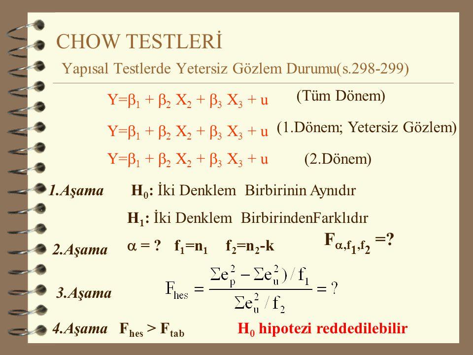 CHOW TESTLERİ İki Örneğe ait Denklemlerin Eşitliğinin Testi(s.294-296)