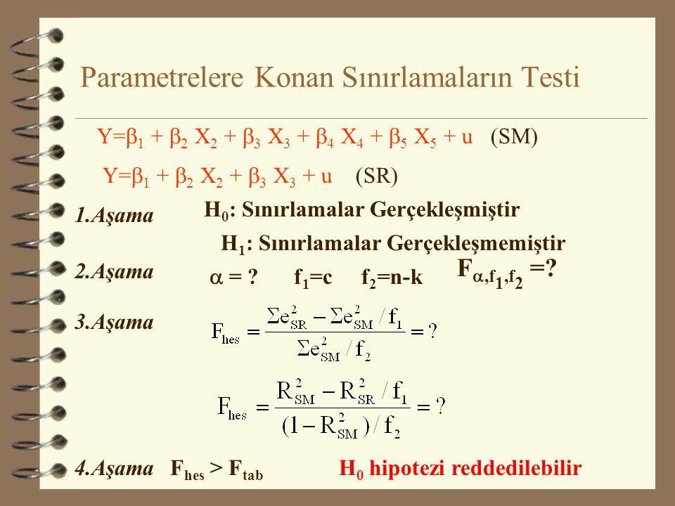 Örnek Büyüklüğü Arttırıldığında Regresyon Katsayılarının Aynı Kalıp Kalmadığının Testi H 0 : b i =  i (Parametreler Değişmemiştir)  = ? f 2 =n 1 -k