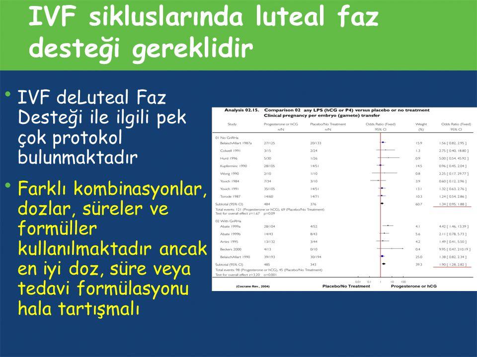 IVF deLuteal Faz Desteği ile ilgili pek çok protokol bulunmaktadır Farklı kombinasyonlar, dozlar, süreler ve formüller kullanılmaktadır ancak en iyi d