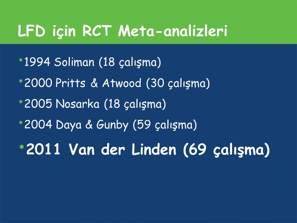 LFD için RCT Meta-analizleri 1994 Soliman (18 çalışma) 2000 Pritts & Atwood (30 çalışma) 2005 Nosarka (18 çalışma) 2004 Daya & Gunby (59 çalışma) 2011