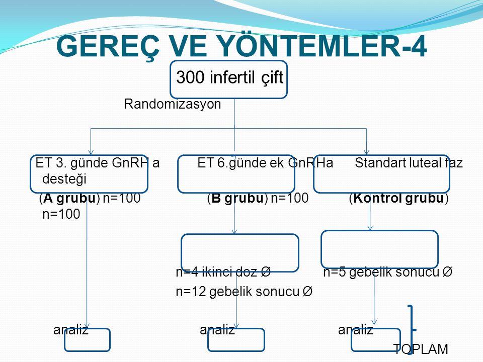 GEREÇ VE YÖNTEMLER-4 300 infertil çift Randomizasyon ET 3. günde GnRH a ET 6.günde ek GnRHa Standart luteal faz desteği (A grubu) n=100 (B grubu) n=10