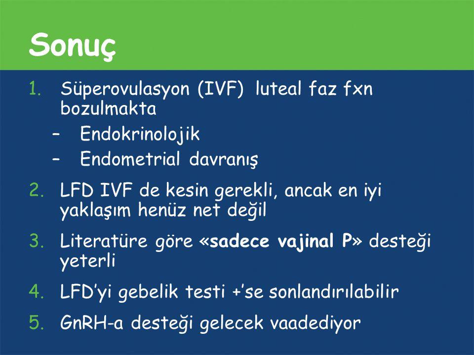 Sonuç 1.Süperovulasyon (IVF) luteal faz fxn bozulmakta –Endokrinolojik –Endometrial davranış 2.LFD IVF de kesin gerekli, ancak en iyi yaklaşım henüz n