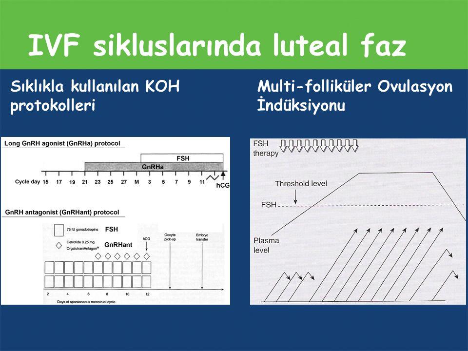 Multi-folliküler Ovulasyon İndüksiyonu Sıklıkla kullanılan KOH protokolleri IVF sikluslarında luteal faz