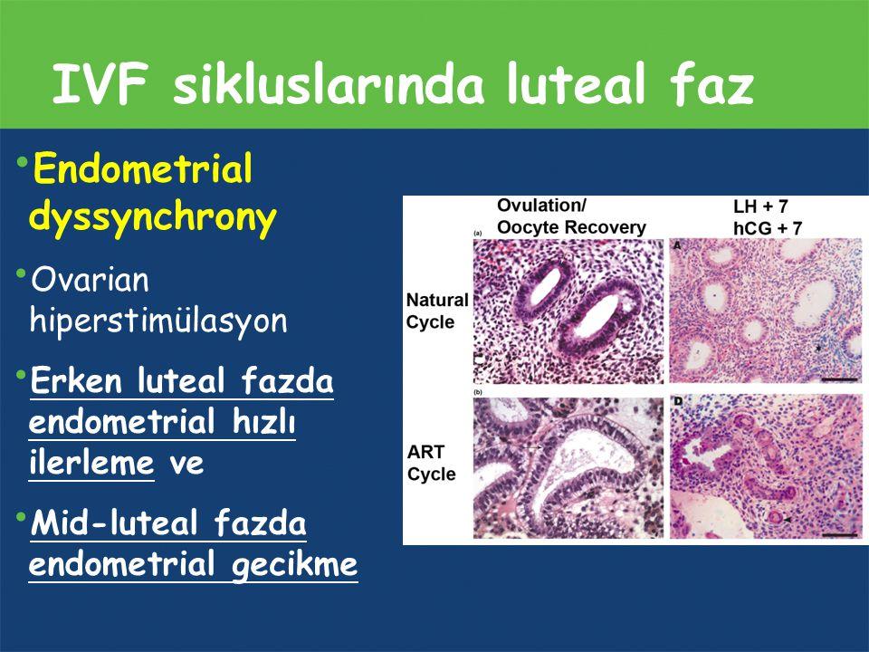 Endometrial dyssynchrony Ovarian hiperstimülasyon Erken luteal fazda endometrial hızlı ilerleme ve Mid-luteal fazda endometrial gecikme IVF siklusları