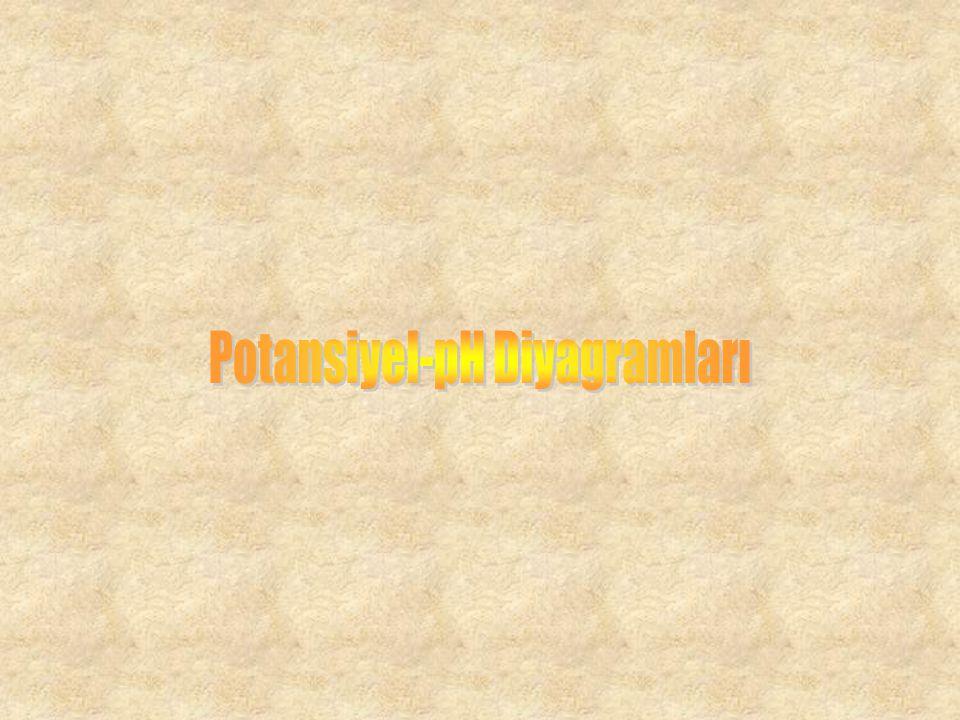 (Tablo: 1) artan yönde sıralanmış metallerin elektrokimyasal potansiyel dizisidir.