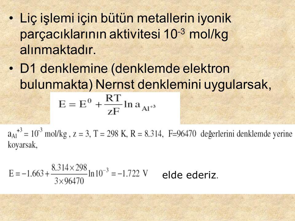 Liç işlemi için bütün metallerin iyonik parçacıklarının aktivitesi 10 -3 mol/kg alınmaktadır.
