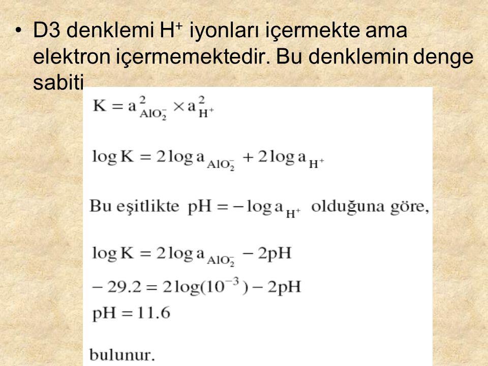 D3 denklemi H + iyonları içermekte ama elektron içermemektedir. Bu denklemin denge sabiti,