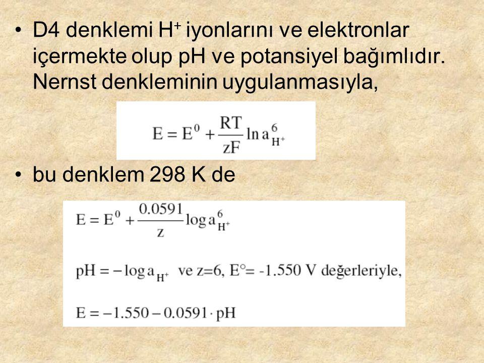 D4 denklemi H + iyonlarını ve elektronlar içermekte olup pH ve potansiyel bağımlıdır.
