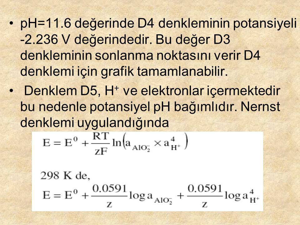 pH=11.6 değerinde D4 denkleminin potansiyeli -2.236 V değerindedir.