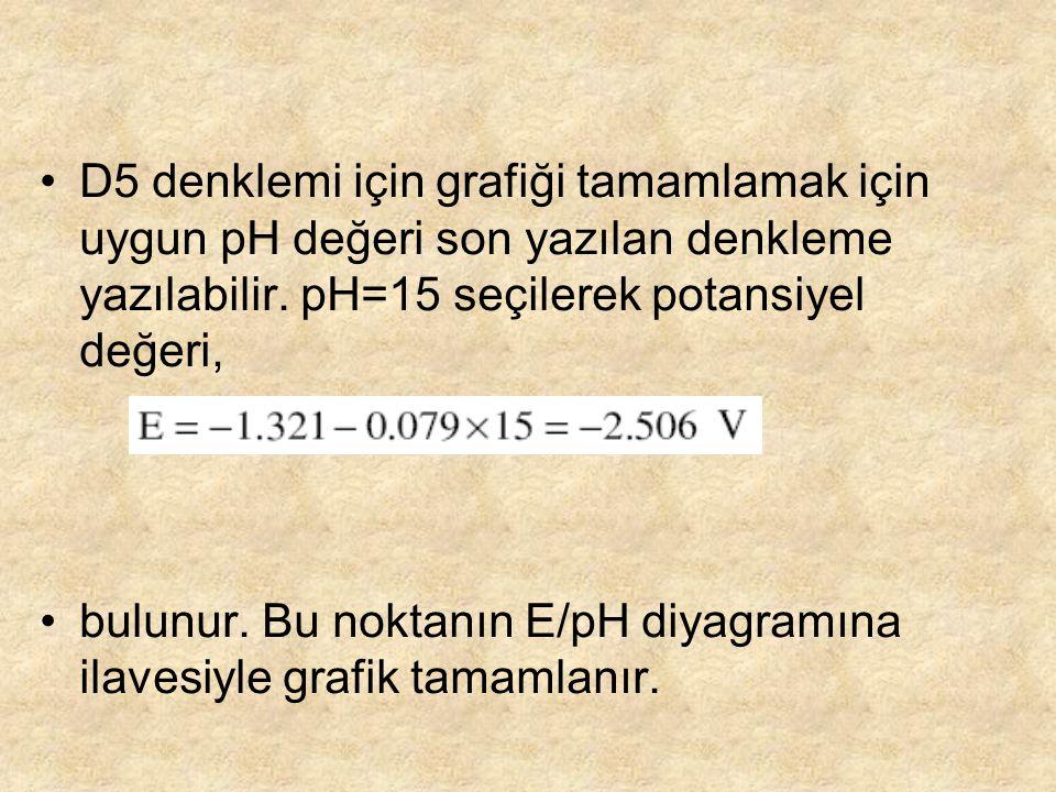 D5 denklemi için grafiği tamamlamak için uygun pH değeri son yazılan denkleme yazılabilir.
