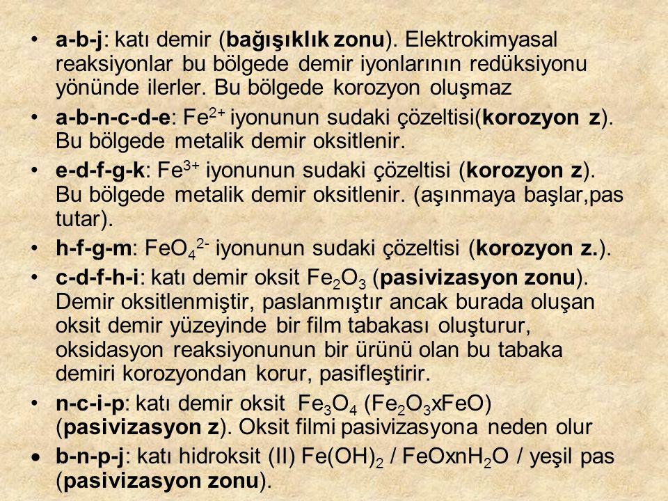 a-b-j: katı demir (bağışıklık zonu).