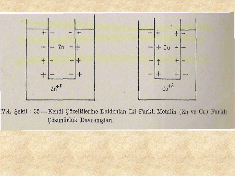 a-b: Fe(s) = Fe 2+ (aq) + 2e - pH dan bağımsız redoks reaksiyonu, -0.44V standart elektrot potansiyel değerinde dengededir.