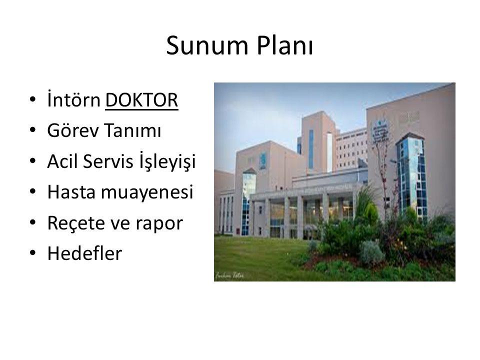 Sunum Planı İntörn DOKTOR Görev Tanımı Acil Servis İşleyişi Hasta muayenesi Reçete ve rapor Hedefler