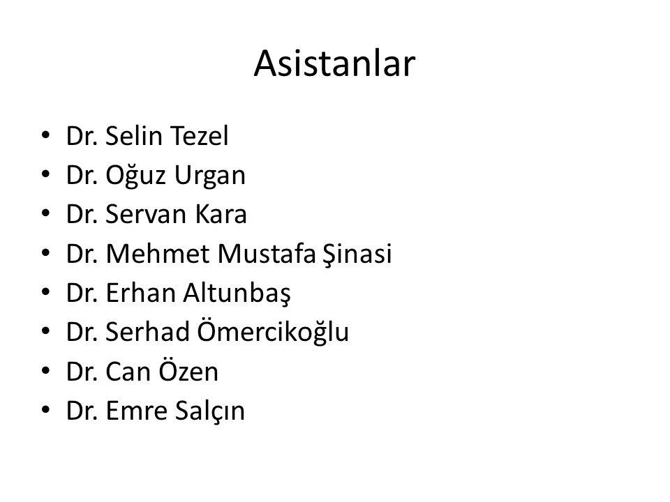 Asistanlar Dr. Selin Tezel Dr. Oğuz Urgan Dr. Servan Kara Dr. Mehmet Mustafa Şinasi Dr. Erhan Altunbaş Dr. Serhad Ömercikoğlu Dr. Can Özen Dr. Emre Sa