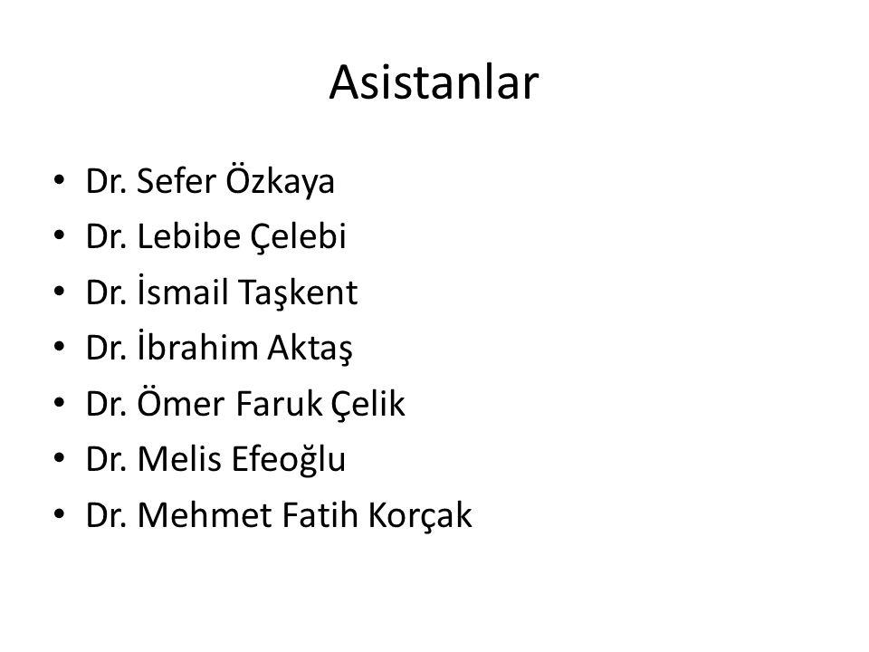Asistanlar Dr. Sefer Özkaya Dr. Lebibe Çelebi Dr. İsmail Taşkent Dr. İbrahim Aktaş Dr. Ömer Faruk Çelik Dr. Melis Efeoğlu Dr. Mehmet Fatih Korçak