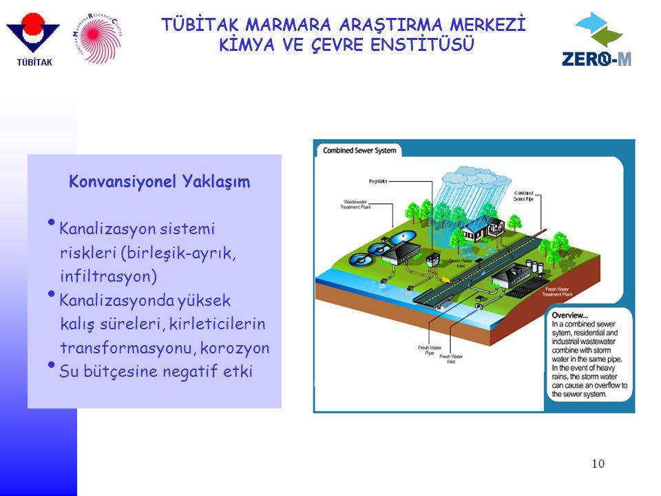 TÜBİTAK MARMARA ARAŞTIRMA MERKEZİ KİMYA VE ÇEVRE ENSTİTÜSÜ 10 Konvansiyonel Yaklaşım Kanalizasyon sistemi riskleri (birleşik-ayrık, infiltrasyon) Kanalizasyonda yüksek kalış süreleri, kirleticilerin transformasyonu, korozyon Su bütçesine negatif etki