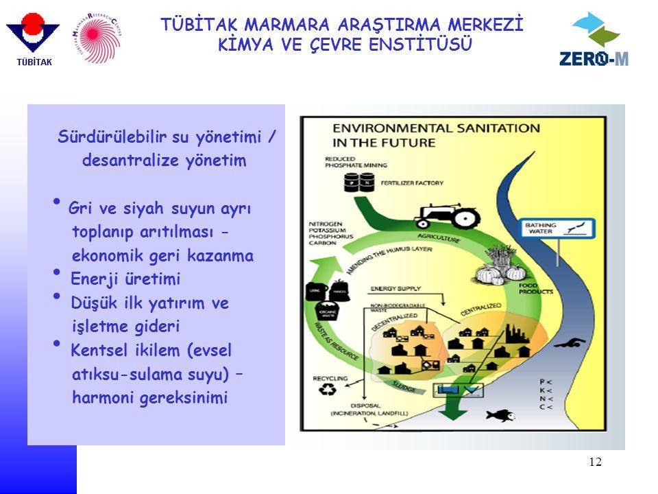 TÜBİTAK MARMARA ARAŞTIRMA MERKEZİ KİMYA VE ÇEVRE ENSTİTÜSÜ 12 Sürdürülebilir su yönetimi / desantralize yönetim Gri ve siyah suyun ayrı toplanıp arıtılması - ekonomik geri kazanma Enerji üretimi Düşük ilk yatırım ve işletme gideri Kentsel ikilem (evsel atıksu-sulama suyu) – harmoni gereksinimi