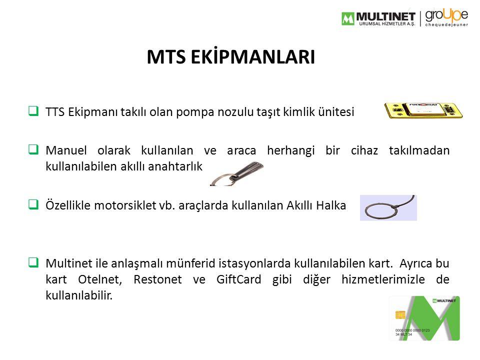 MTS EKİPMANLARI  TTS Ekipmanı takılı olan pompa nozulu taşıt kimlik ünitesi  Manuel olarak kullanılan ve araca herhangi bir cihaz takılmadan kullanı