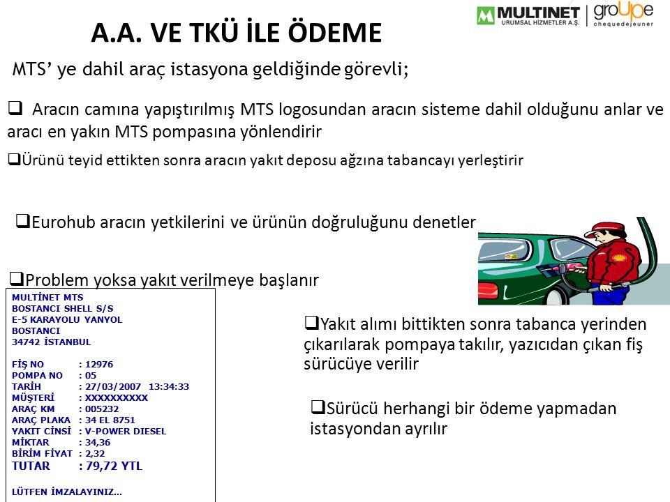 A.A. VE TKÜ İLE ÖDEME MTS' ye dahil araç istasyona geldiğinde görevli;  Aracın camına yapıştırılmış MTS logosundan aracın sisteme dahil olduğunu anla