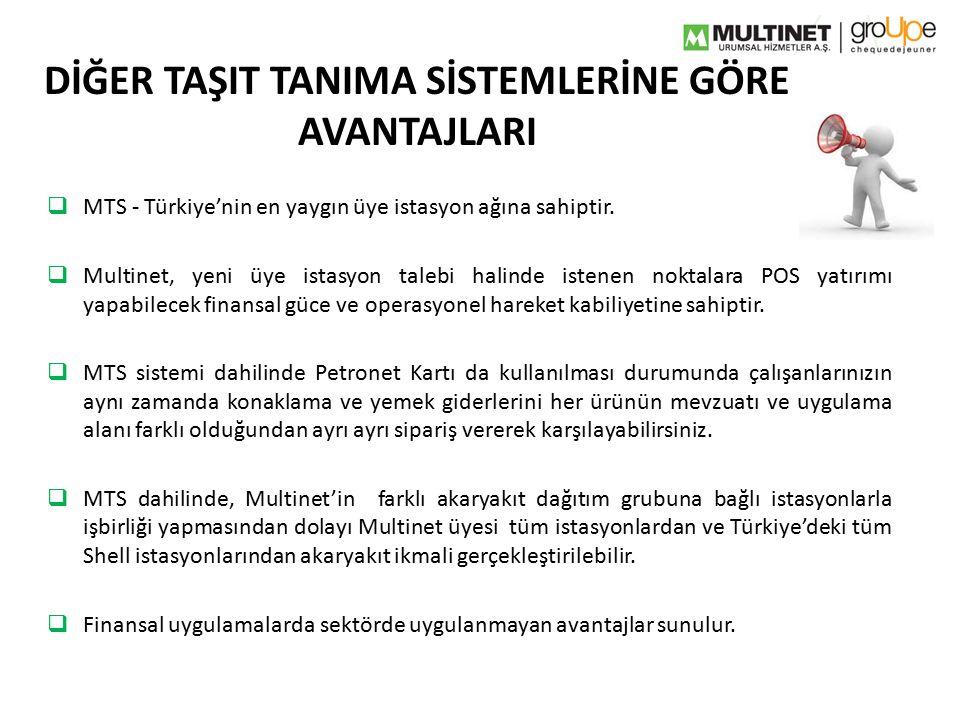 DİĞER TAŞIT TANIMA SİSTEMLERİNE GÖRE AVANTAJLARI  MTS - Türkiye'nin en yaygın üye istasyon ağına sahiptir.  Multinet, yeni üye istasyon talebi halin