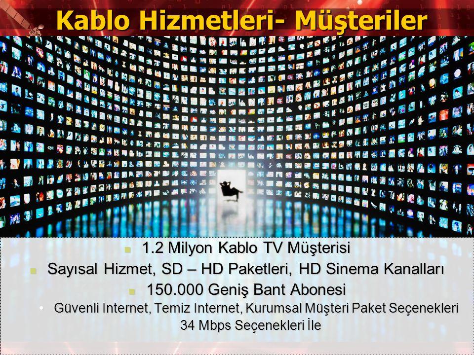 10/22 Kablo Hizmetleri- Müşteriler 1.2 Milyon Kablo TV Müşterisi 1.2 Milyon Kablo TV Müşterisi Sayısal Hizmet, SD – HD Paketleri, HD Sinema Kanalları Sayısal Hizmet, SD – HD Paketleri, HD Sinema Kanalları 150.000 Geniş Bant Abonesi 150.000 Geniş Bant Abonesi Güvenli Internet, Temiz Internet, Kurumsal Müşteri Paket SeçenekleriGüvenli Internet, Temiz Internet, Kurumsal Müşteri Paket Seçenekleri 34 Mbps Seçenekleri İle 34 Mbps Seçenekleri İle