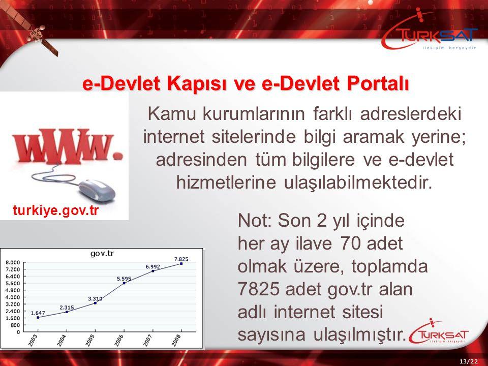 e-Devlet Kapısı ve e-Devlet Portalı Kamu kurumlarının farklı adreslerdeki internet sitelerinde bilgi aramak yerine; adresinden tüm bilgilere ve e-devlet hizmetlerine ulaşılabilmektedir.