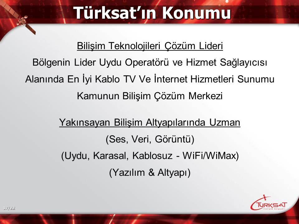 17/22 Türksat'ın Konumu Bilişim Teknolojileri Çözüm Lideri Bölgenin Lider Uydu Operatörü ve Hizmet Sağlayıcısı Alanında En İyi Kablo TV Ve İnternet Hizmetleri Sunumu Kamunun Bilişim Çözüm Merkezi Yakınsayan Bilişim Altyapılarında Uzman (Ses, Veri, Görüntü) (Uydu, Karasal, Kablosuz - WiFi/WiMax) (Yazılım & Altyapı)