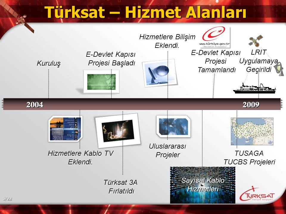 3/22 Türksat – Hizmet Alanları 20042009 Kuruluş E-Devlet Kapısı Projesi Başladı Türksat 3A Fırlatıldı Hizmetlere Bilişim Eklendi.